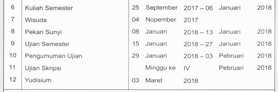 Kalender Akademik UNMER Pasuruan 2017/2018
